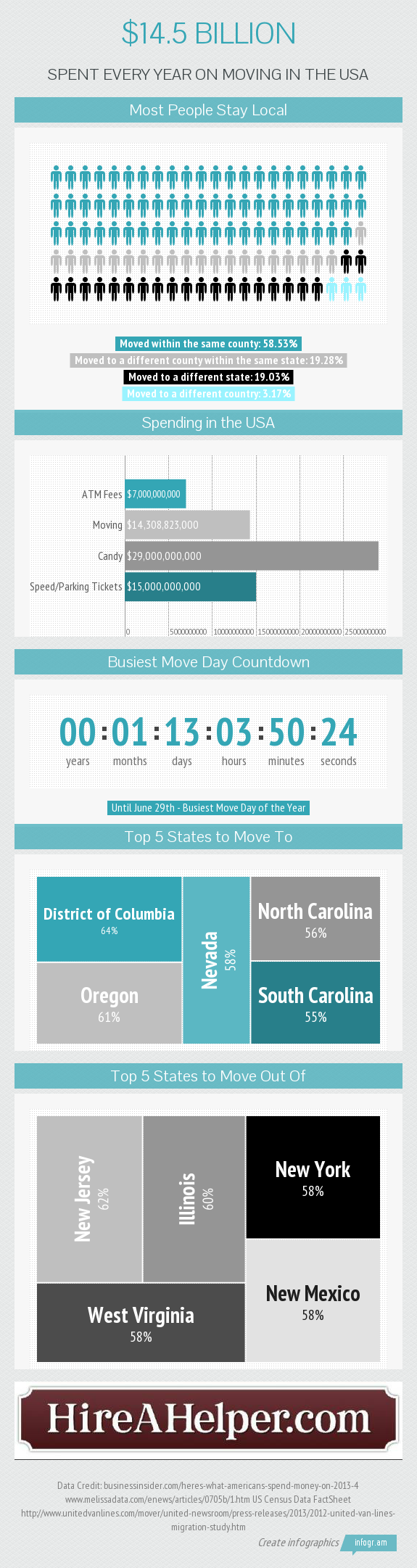 Summer Moving Infographic