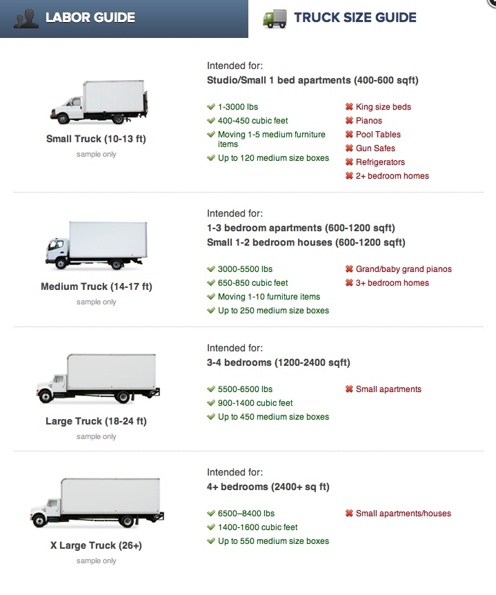Truck Size Guide