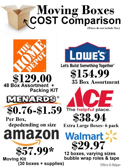 Moving Boxes Price Comparison Infographic