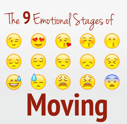 Stages of Moving