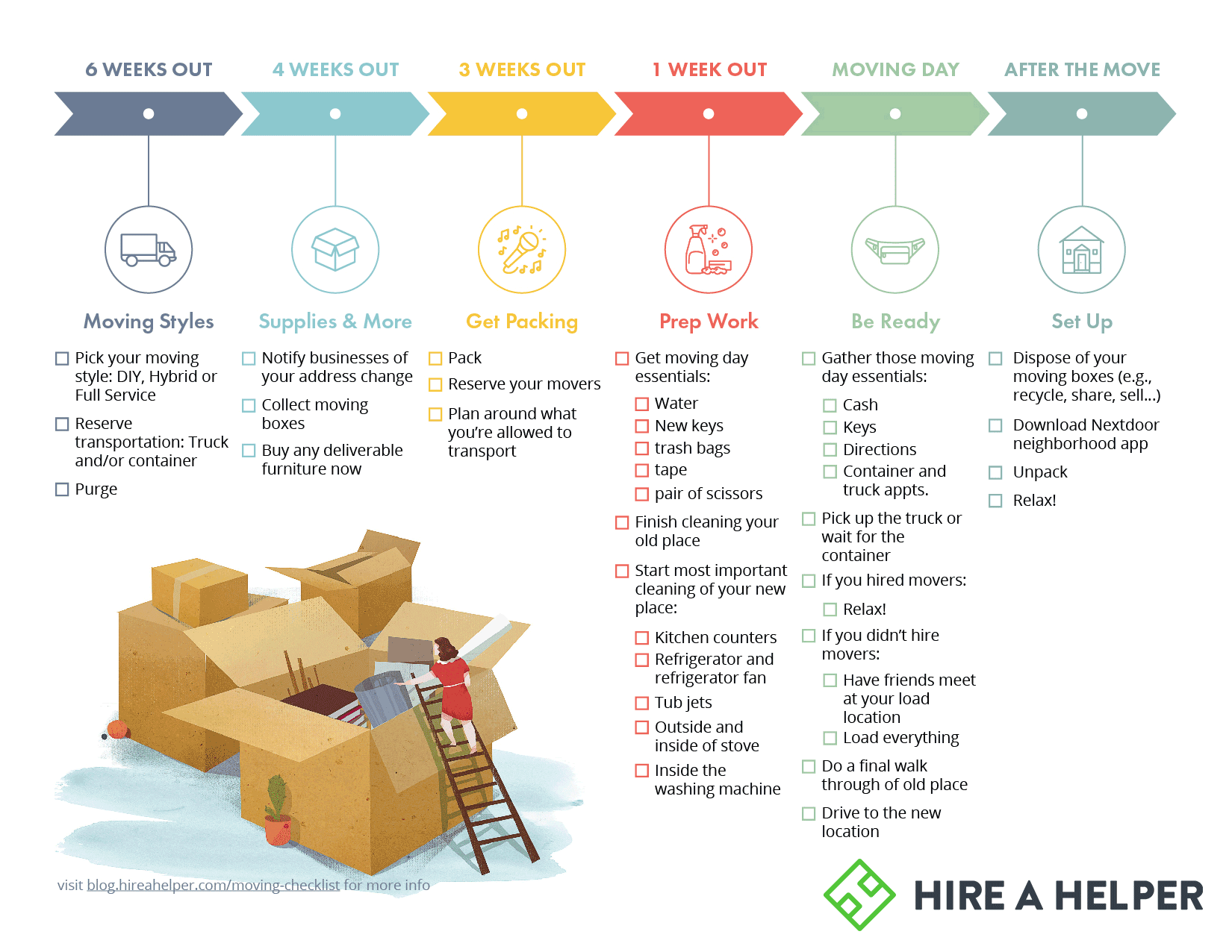 photo about Printable Moving Checklist and Planner known as The Relocating Record: Every thing Oneself Will need in the direction of Notice towards Shift