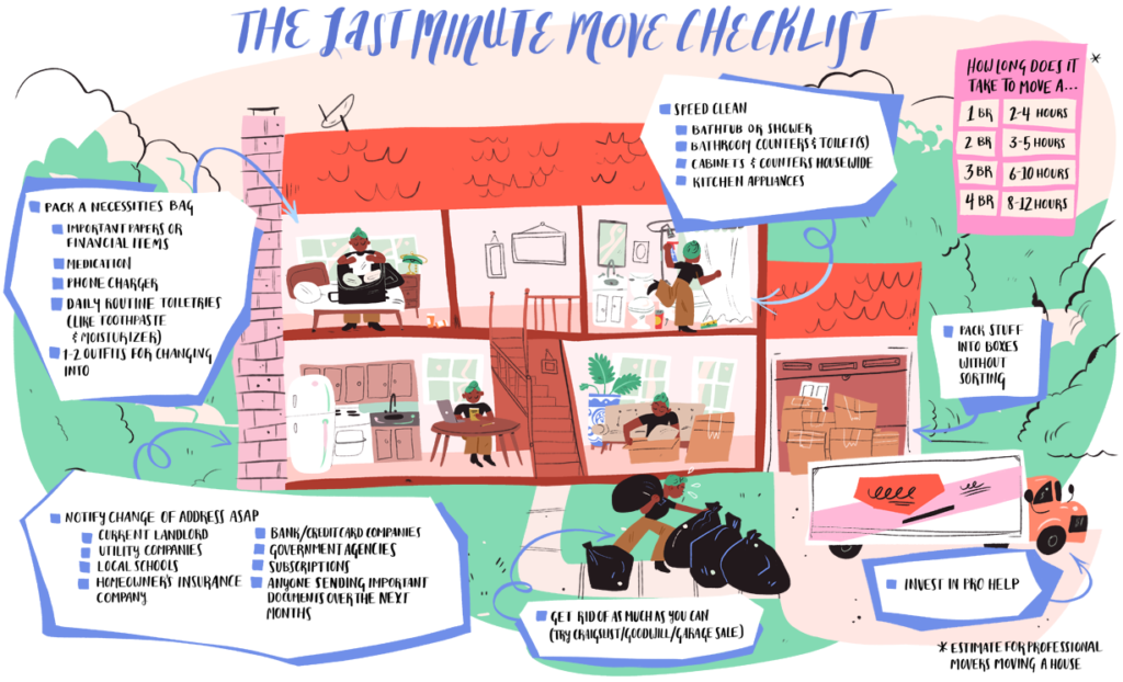Last Minute Move Checklist